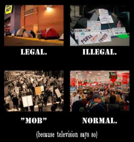 Occupy Movement V S Black Friday Consumer Anti Culture Proletarian Center For Research Education And Culture
